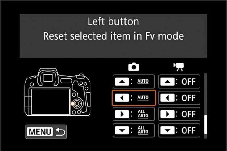 Custom buttons for EOS R