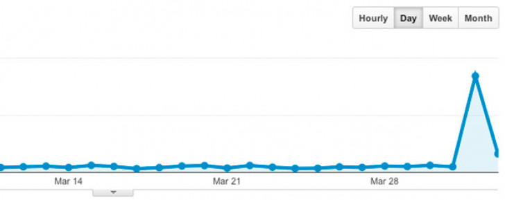 April's words spark traffic growth