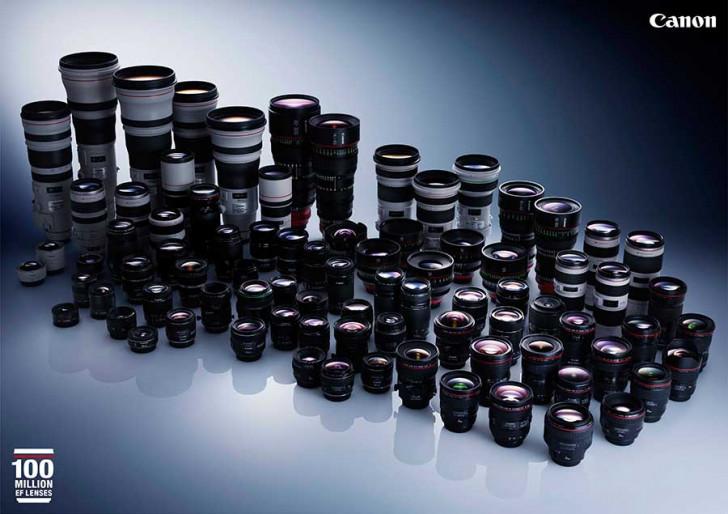 EF lenses technology