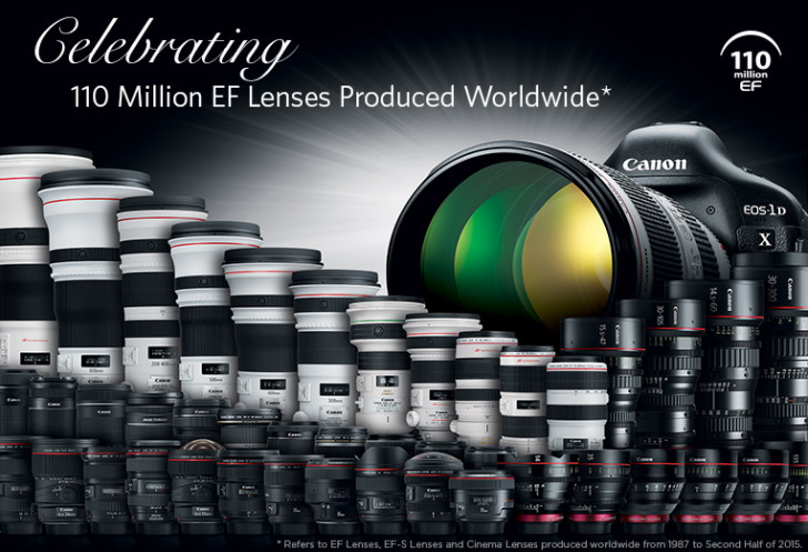 110 million EF lenses